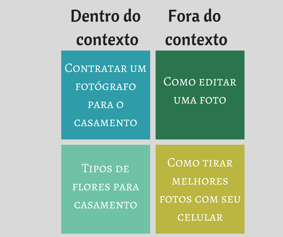 marketing-de-conteudo-para-fotografos