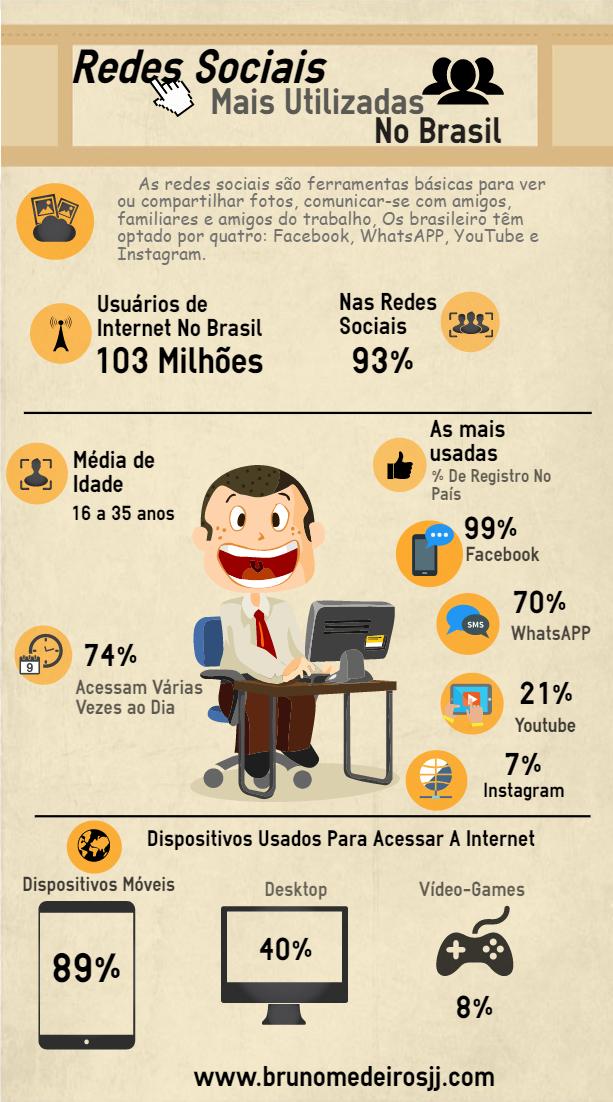redes-sociais-brasil