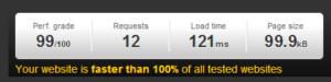 velocidade do site wordpress