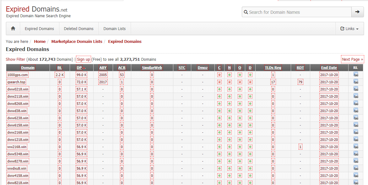 dominios expirados para pbn